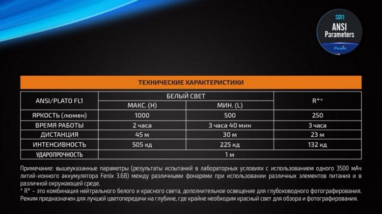 Подводный Фонарь Fenix SD11 (XM-L2, 1000 лм, 18650/CR123A)