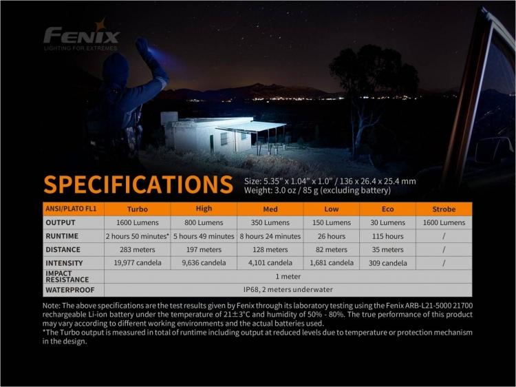 Fenix PD36R (SST-40, ANSI 1600 lm, 21700)